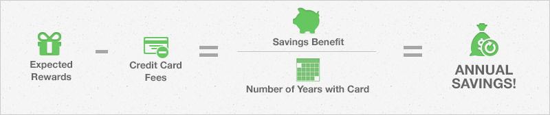 Annual Savings Calculation Banner