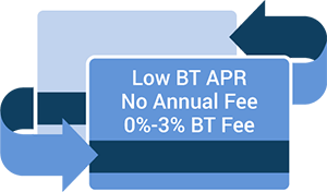 low balance trasnfer apr card graphic