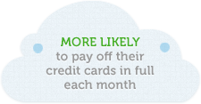 Financial education services help credit card responsibility