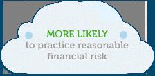Financial Education Benefits