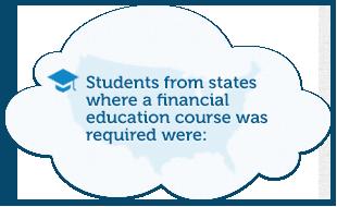 Main FLY cloud – Financial Education Benefits