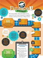 FinanceU Syllabus infographic