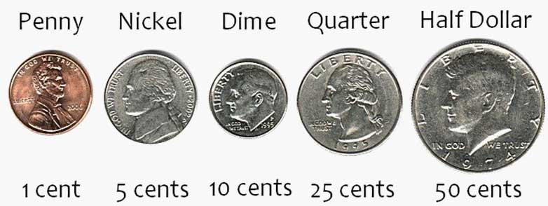 coins amount and name