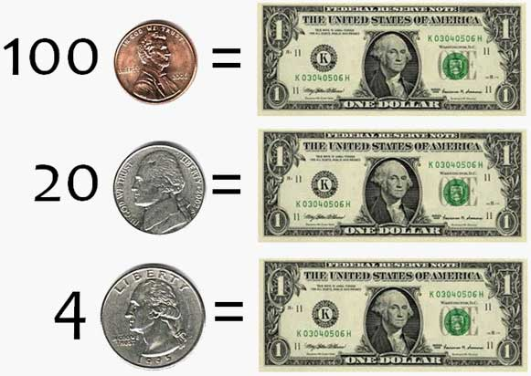 how many coins equal a dollar