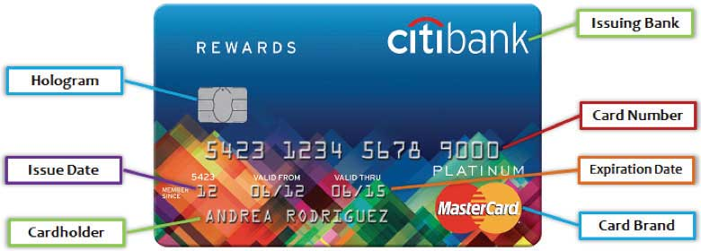 front of a credit card breakdown