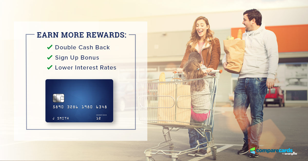 Best credit card for online purchases